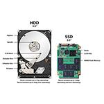 مقایسه SSD با HDD