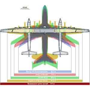 بزرگترین هواپیما تاریخ به پرواز درامد